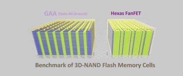 3D Nand flash cell standard DiskMFR
